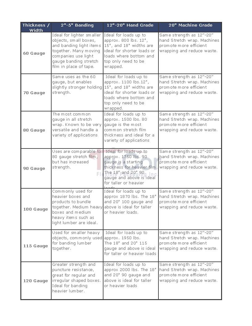 Determine Size of Shrink Wrap_Page_1_Page_1